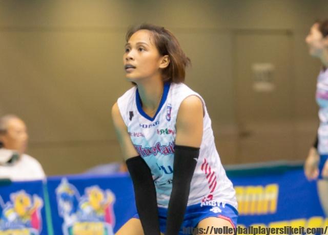 PFUブルーキャッツ スークソッド・タナッチャ選手(Thanacha Sooksod)画像